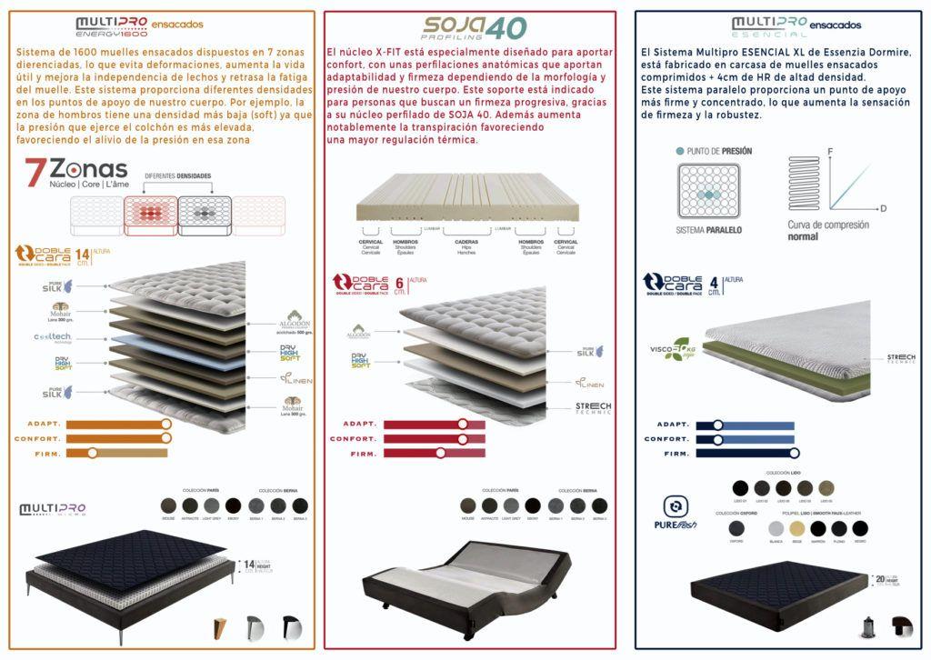 Carta de opciones de acabados y complementos de la gama SYMPHONY CONFORT
