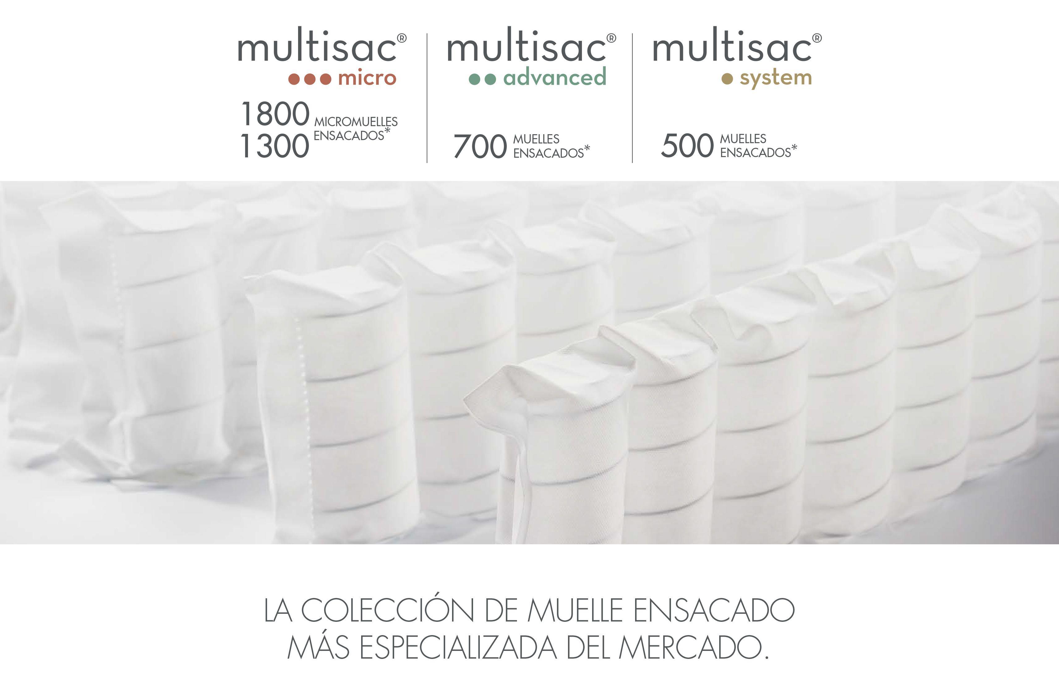 Colección MULTISAC de Sonpura