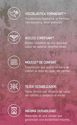 caracteristicas colchones kapri marpe